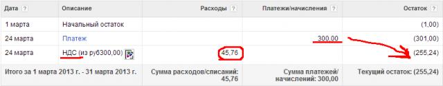 Аккаунт Google AdWords