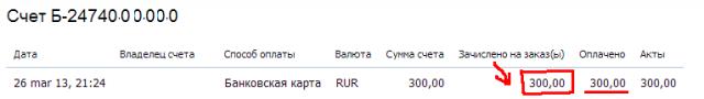 Аккаунт Яндекс директ